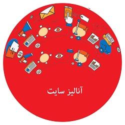 خدمات ویکی محتوا