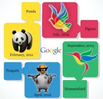 تاثیر محتوای سایت بر موتورهای جستجو